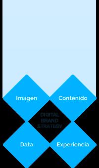 branding_digital