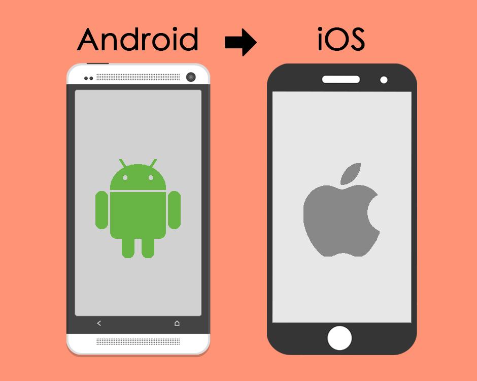 Ilustración con móviles Android e iphone sobre cómo pasar de Android a iOS