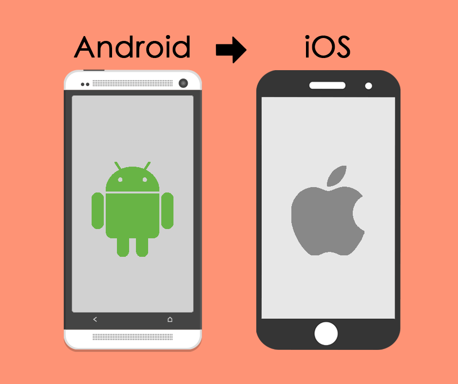 Ilustración con móvil Android e iphone para cómo pasar de Android a iOS