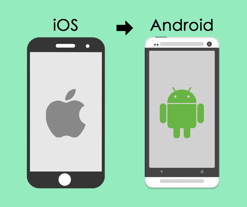 Blog - Bluumi, crea apps iOS y Android