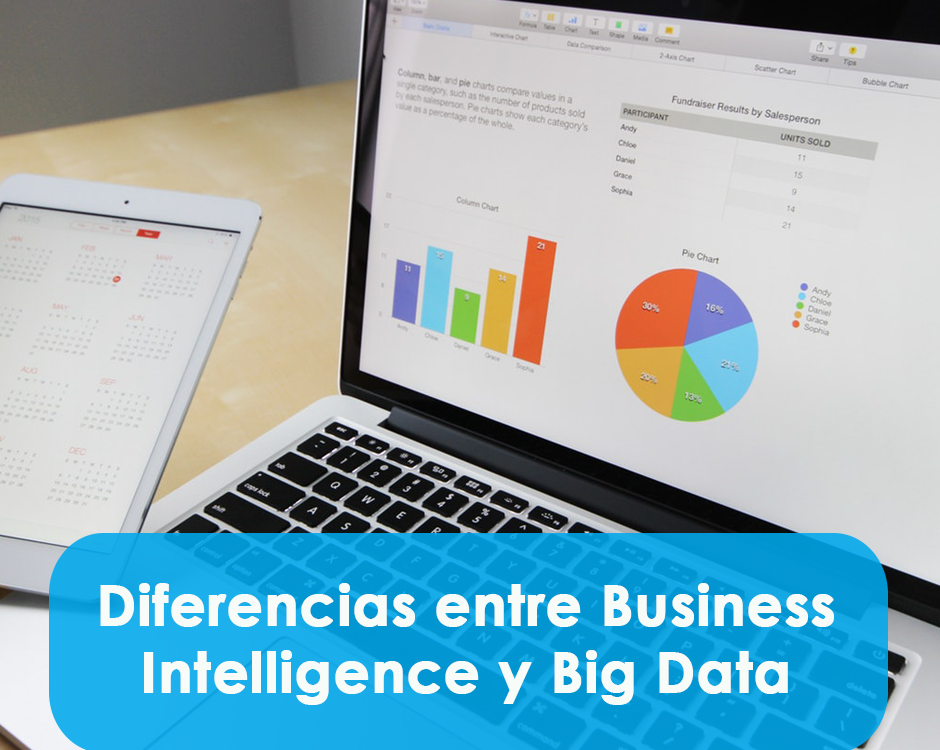Diferencias entre Business Intelligence y Big Data